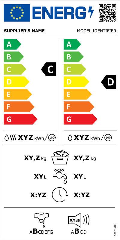 Etiquette énergie 2021 lave-vaisselle et lave-linge séchant