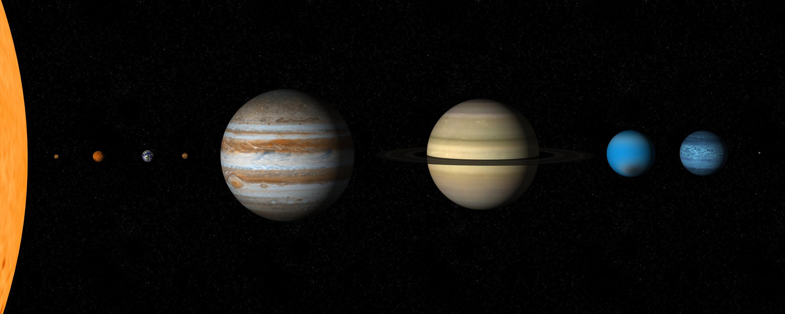 Système solaire planetes