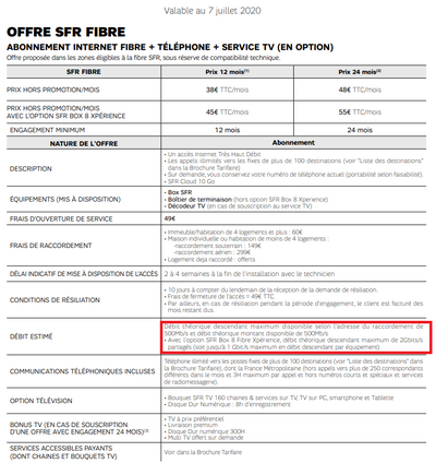 SFR Fibre Box 8