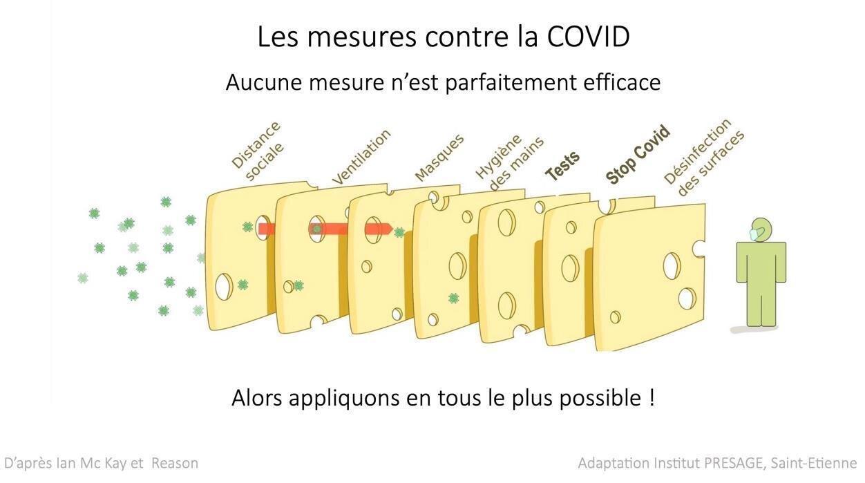 covid, coronavirus, StopCovid