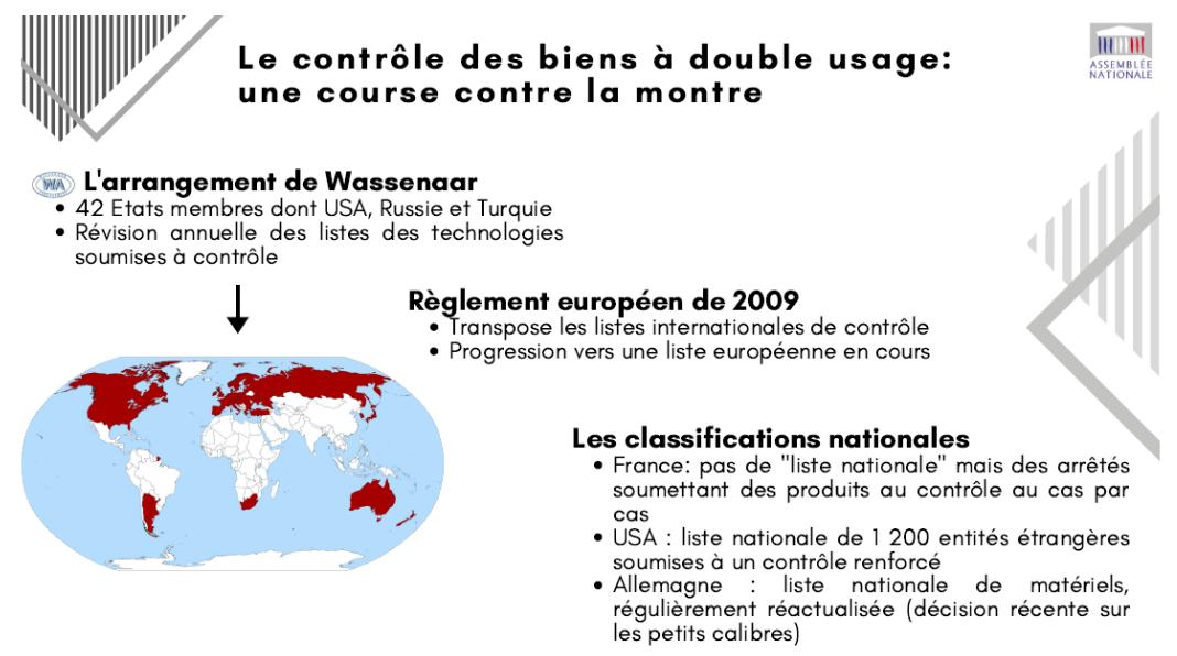 armes export contrôle