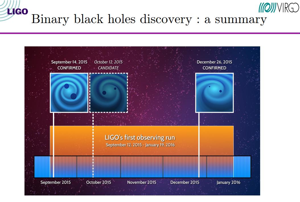 LIGO Virgo