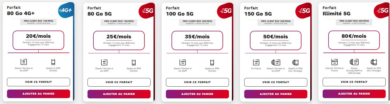 SF Forfaits 5G