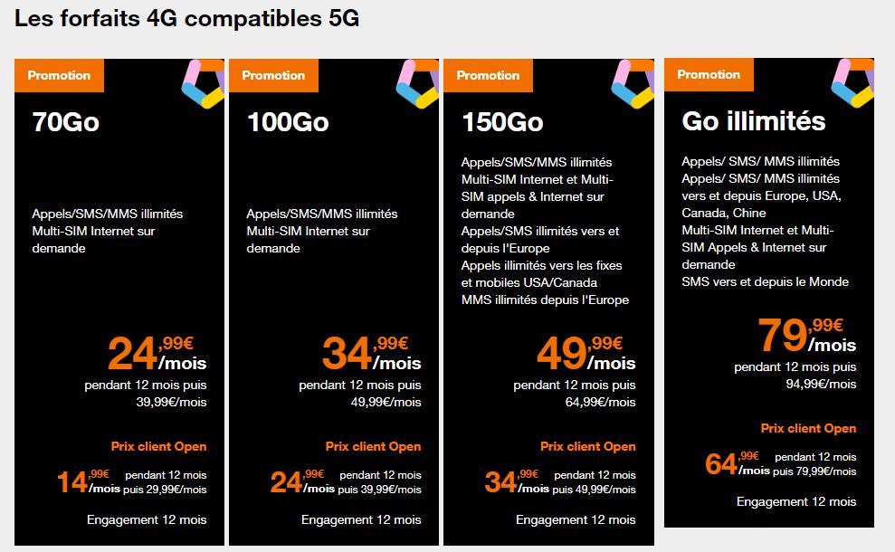 Orange Forfaits 5G