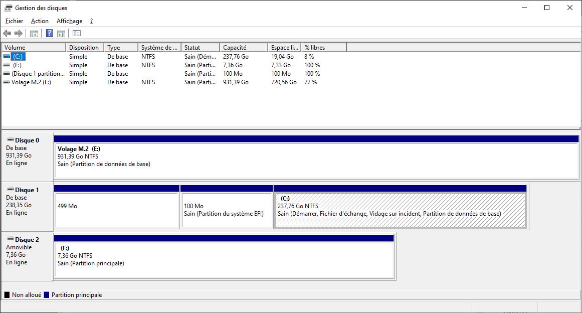 Gestionnaire de disques Windows 10