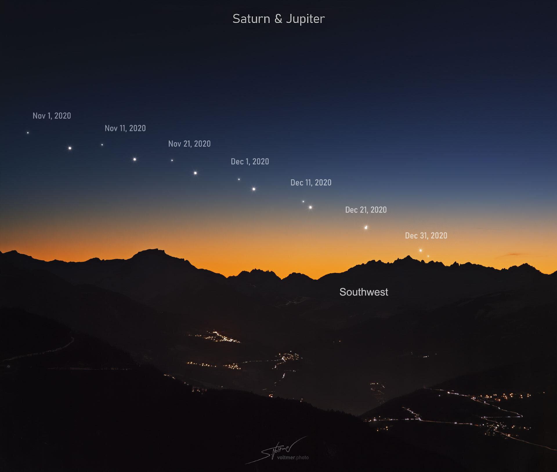 Conjonction Jupiter Saturne