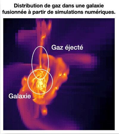 Galaxie ID2299