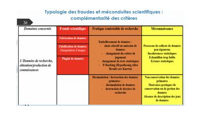 Intégrité scientifique sénat