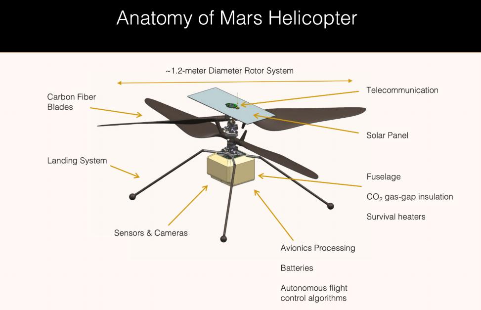 Ingenuity Mars