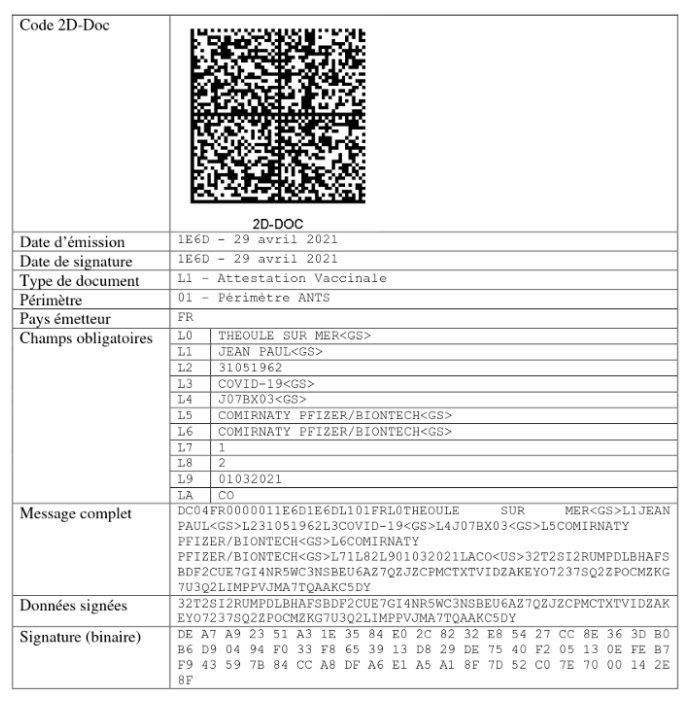 2D-DOC TAC Verif