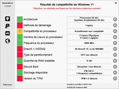 Windows 11 Installation Fail WhyNotWin11